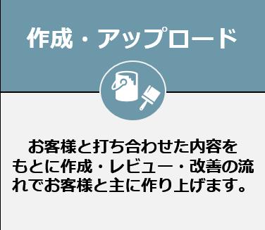 作成・アップロード